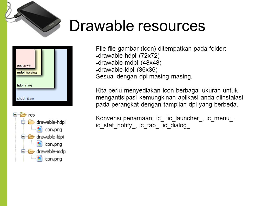 Drawable resources File-file gambar (icon) ditempatkan pada folder: