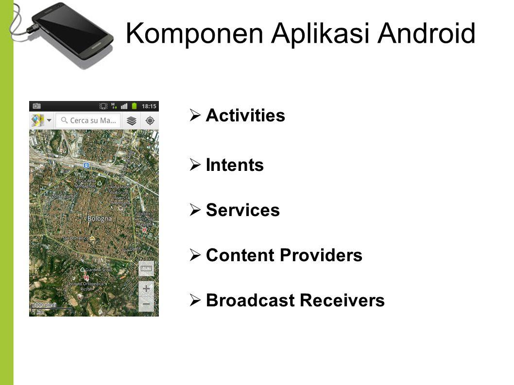 Komponen Aplikasi Android