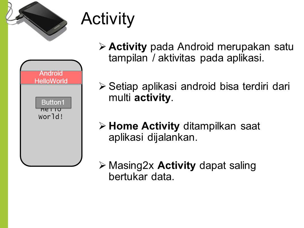 Activity Activity pada Android merupakan satu tampilan / aktivitas pada aplikasi. Setiap aplikasi android bisa terdiri dari multi activity.