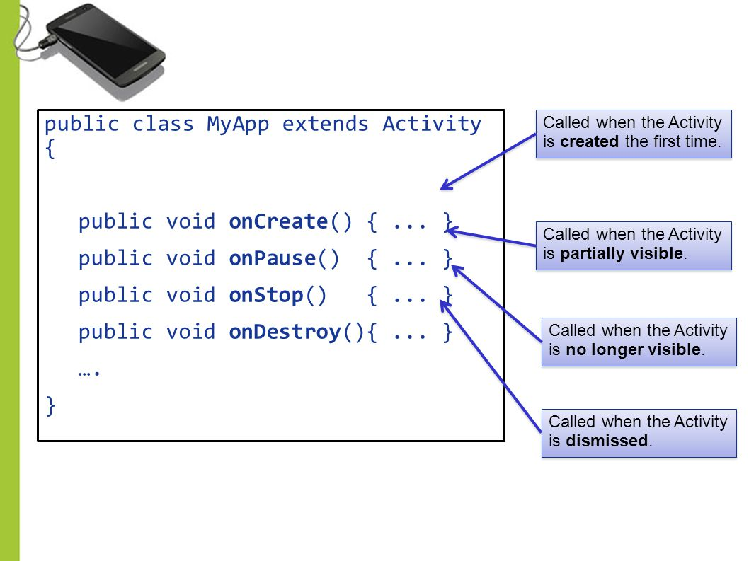 public class MyApp extends Activity { public void onCreate() {