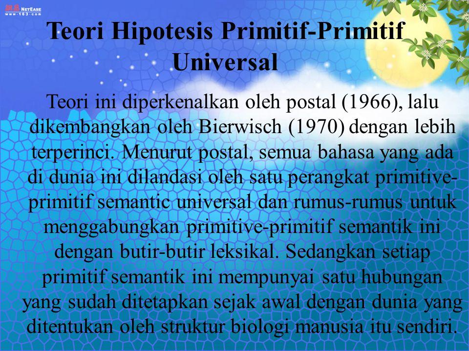 Teori Hipotesis Primitif-Primitif Universal