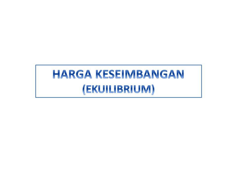 HARGA KESEIMBANGAN (EKUILIBRIUM)
