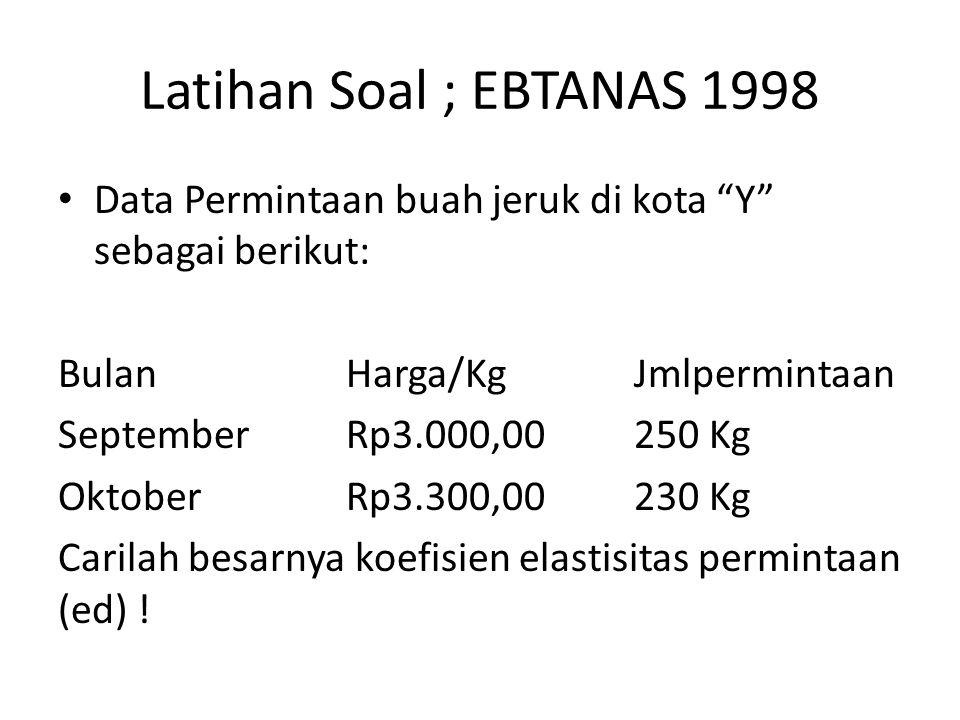 Latihan Soal ; EBTANAS 1998 Data Permintaan buah jeruk di kota Y sebagai berikut: Bulan Harga/Kg Jmlpermintaan.