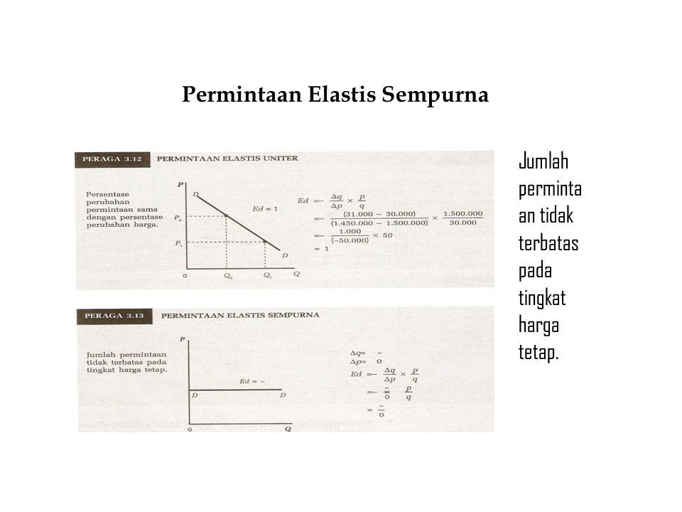 Permintaan Elastis Sempurna