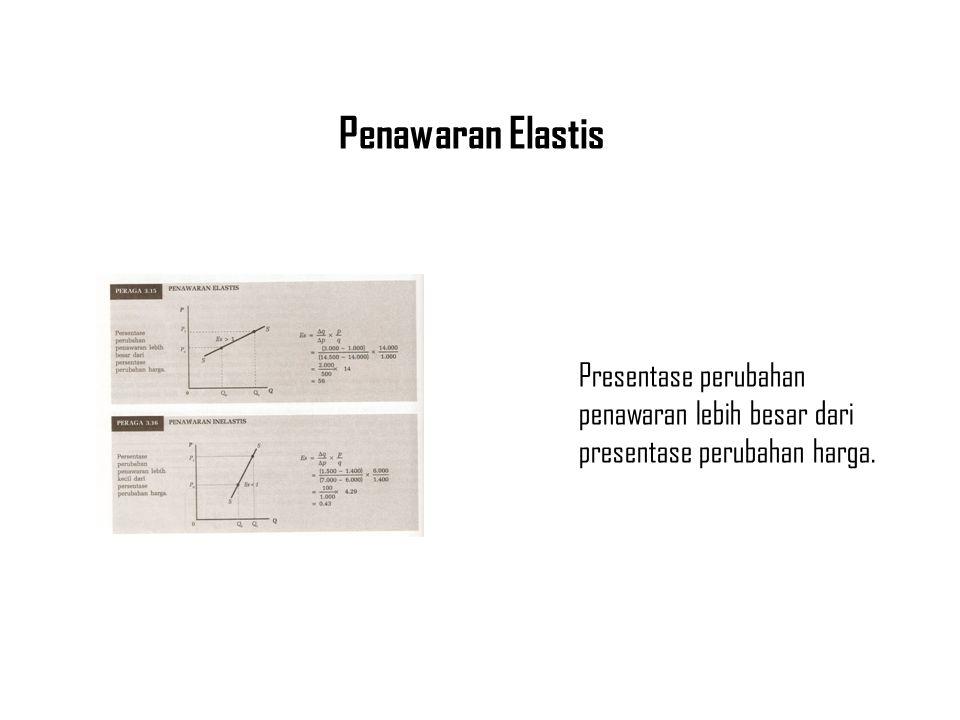 Penawaran Elastis Presentase perubahan penawaran lebih besar dari presentase perubahan harga.