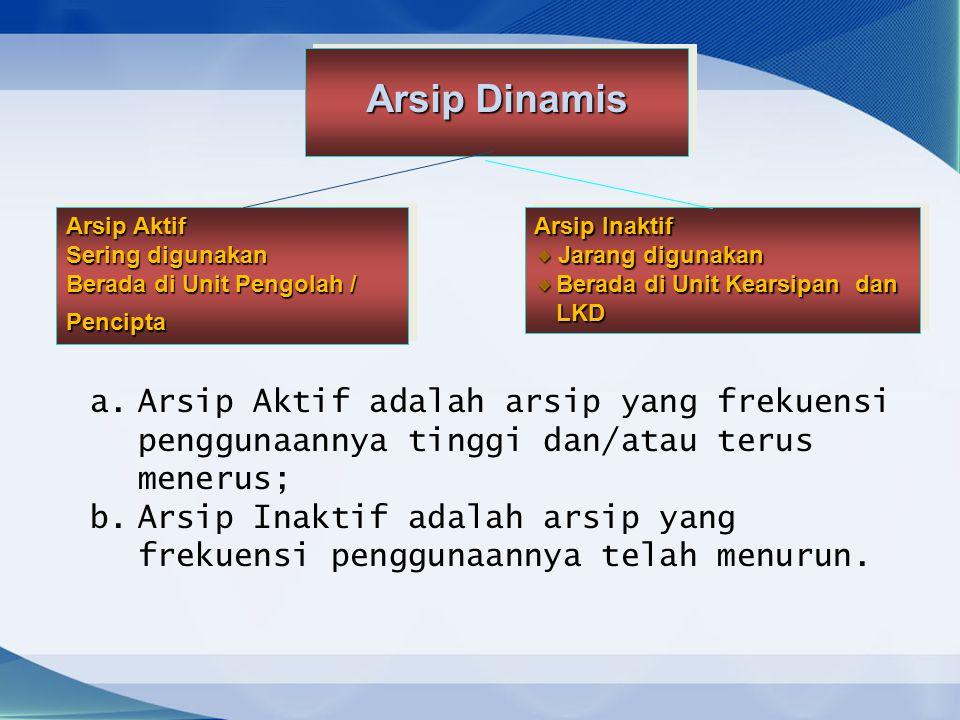 Arsip Dinamis Arsip Aktif. Sering digunakan. Berada di Unit Pengolah / Pencipta. Arsip Inaktif.