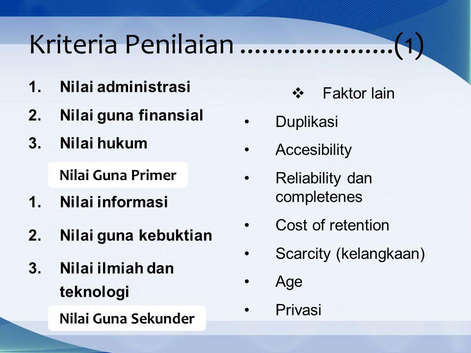 Kriteria Penilaian .....................(1) Nilai administrasi