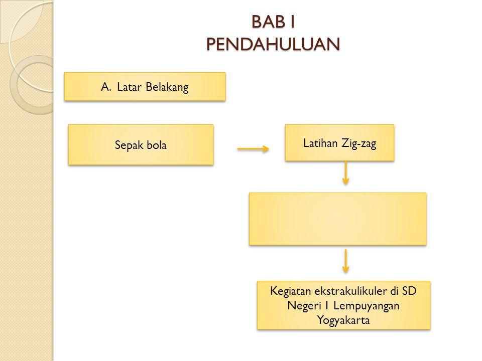 Kegiatan ekstrakulikuler di SD Negeri 1 Lempuyangan Yogyakarta