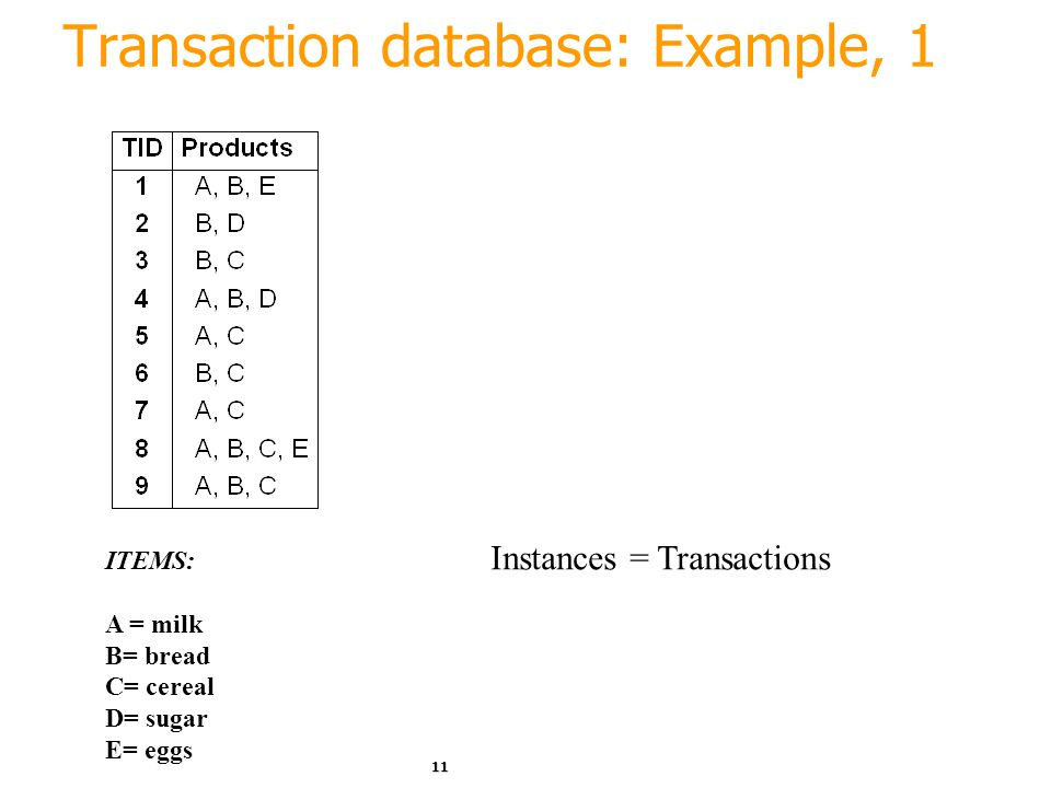 Transaction database: Example, 1