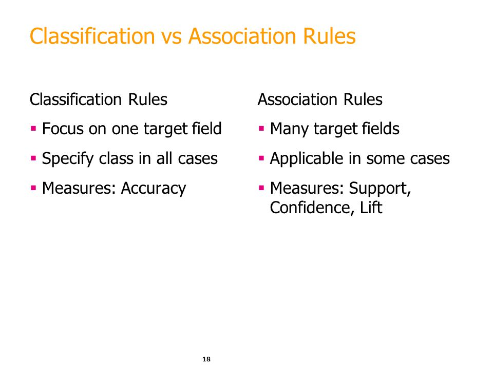 Classification vs Association Rules