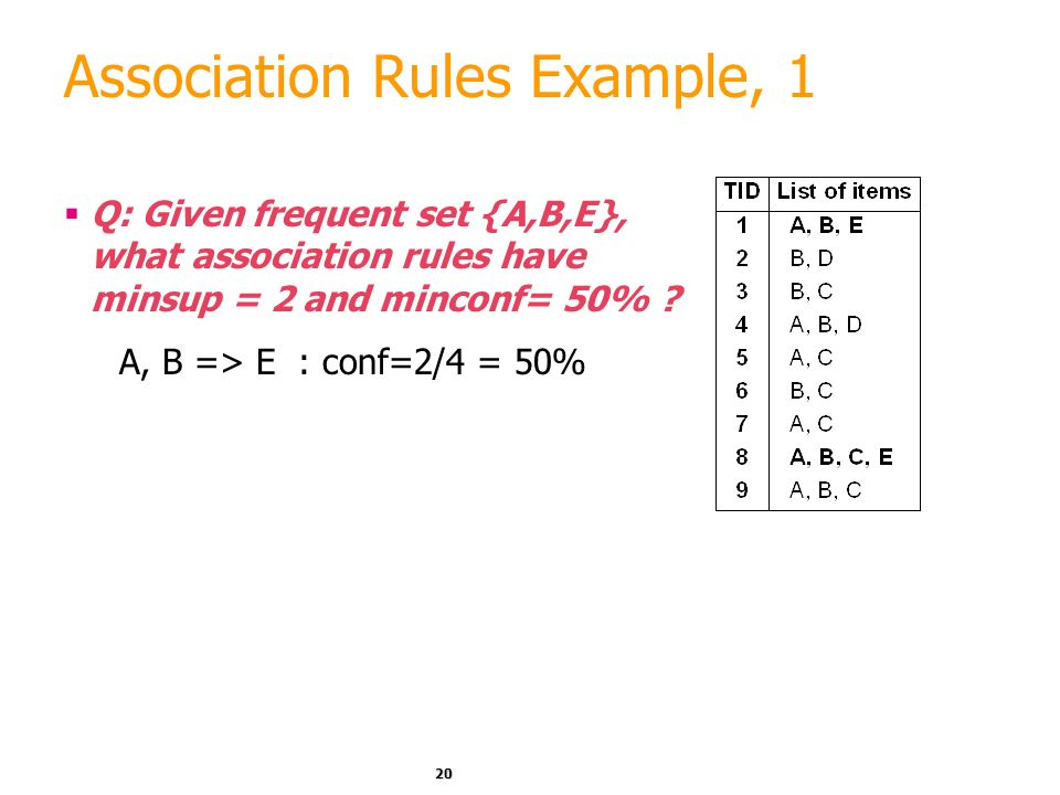 Association Rules Example, 1