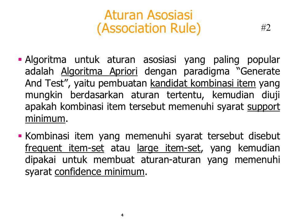 Aturan Asosiasi (Association Rule)