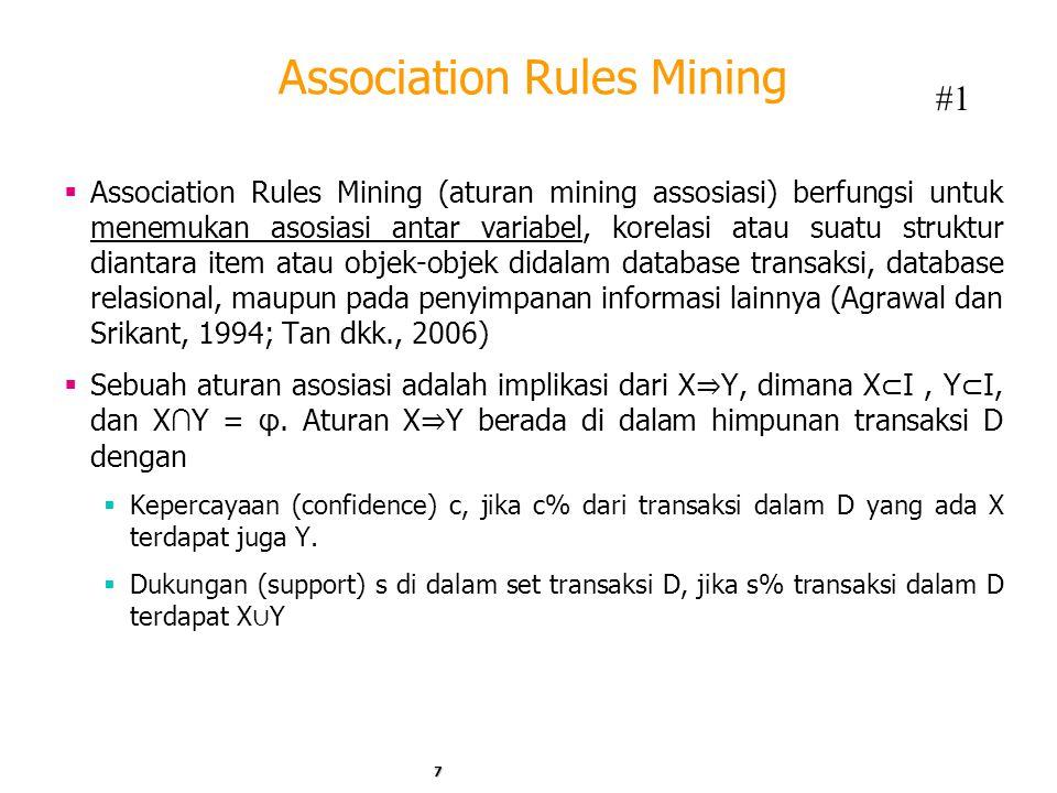 Association Rules Mining