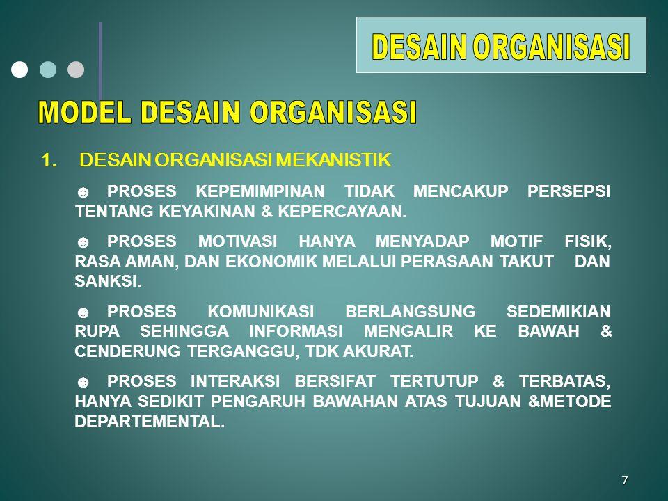 MODEL DESAIN ORGANISASI