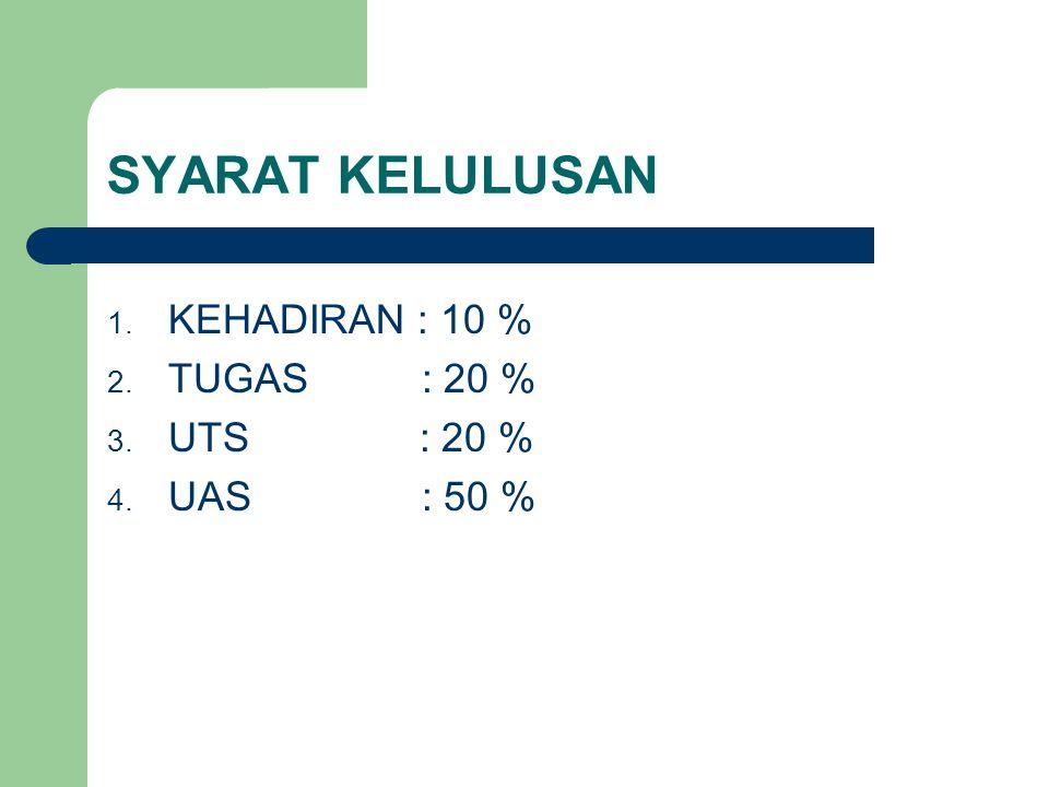 SYARAT KELULUSAN KEHADIRAN : 10 % TUGAS : 20 % UTS : 20 % UAS : 50 %