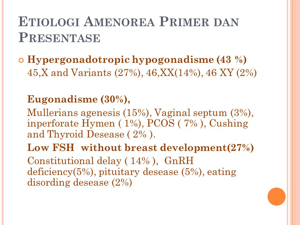 Etiologi Amenorea Primer dan Presentase