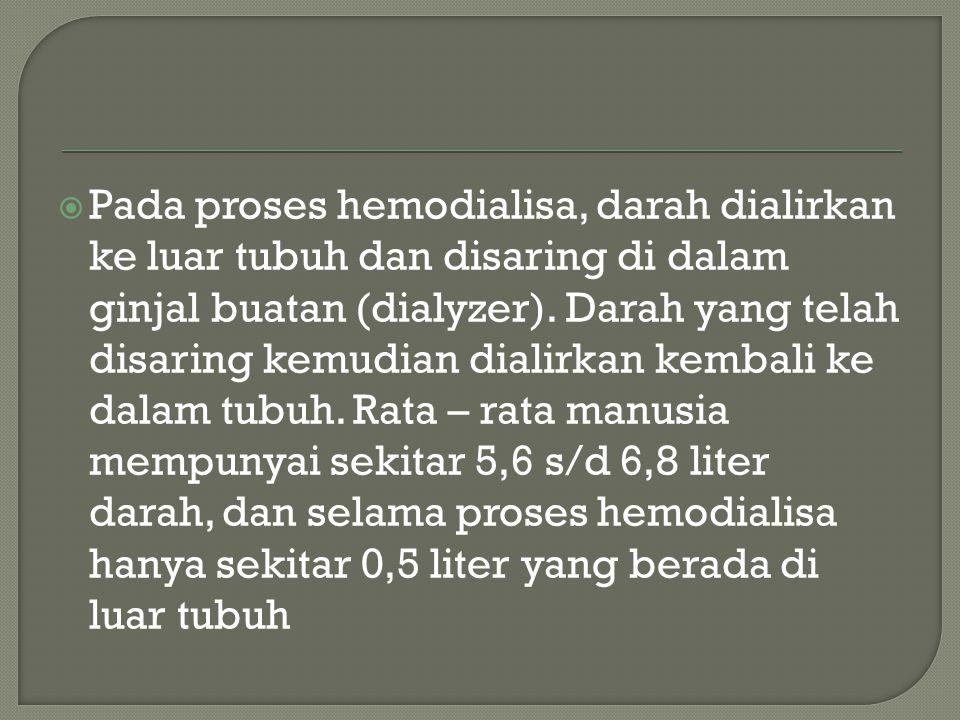Pada proses hemodialisa, darah dialirkan ke luar tubuh dan disaring di dalam ginjal buatan (dialyzer).