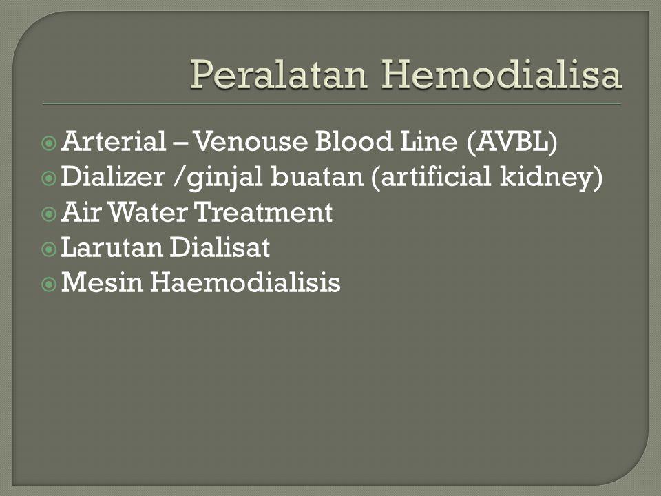 Peralatan Hemodialisa