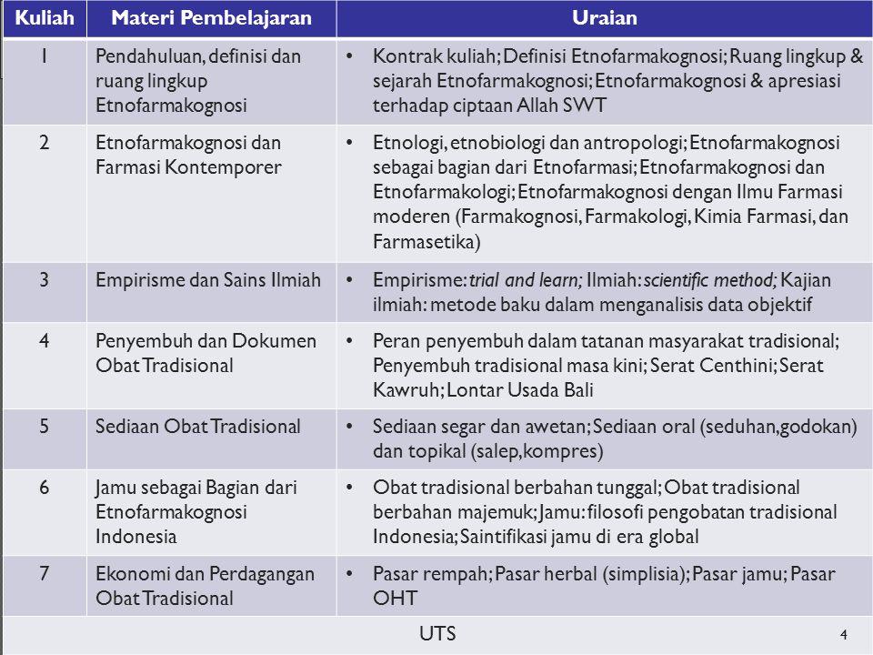 Kuliah Materi Pembelajaran. Uraian. 1. Pendahuluan, definisi dan ruang lingkup Etnofarmakognosi.