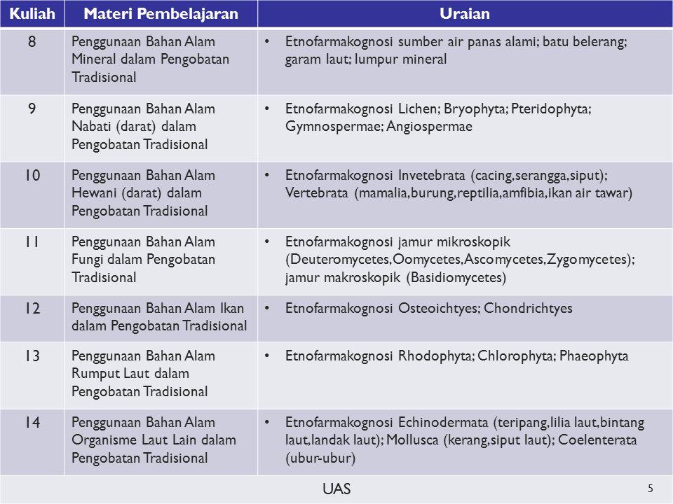 Kuliah Materi Pembelajaran Uraian