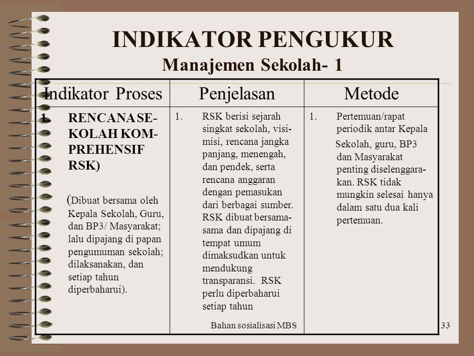 INDIKATOR PENGUKUR Manajemen Sekolah- 1