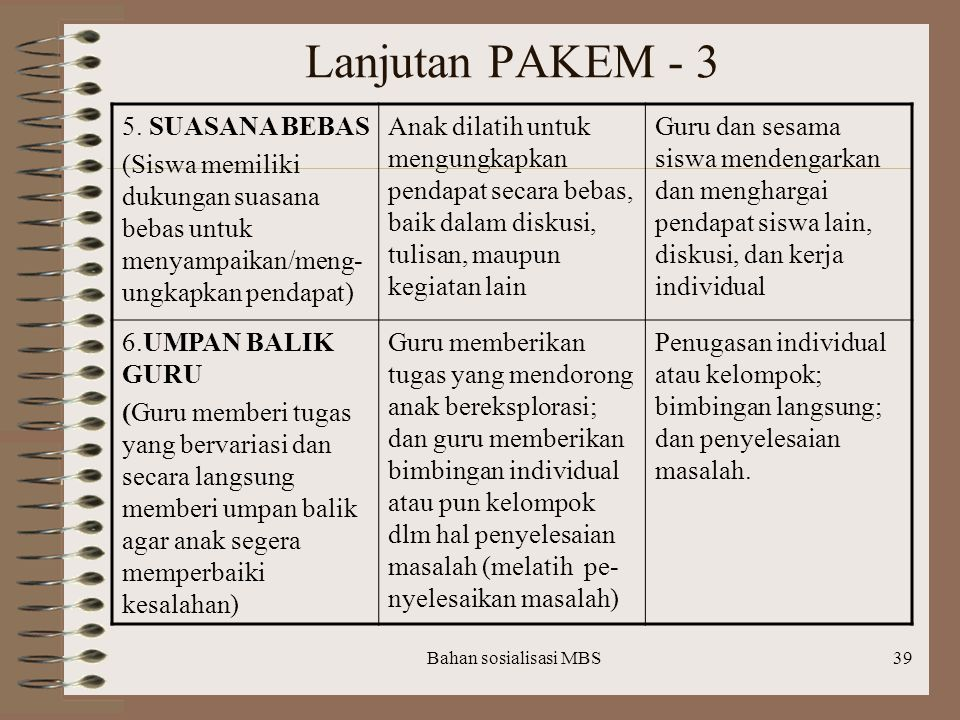 Lanjutan PAKEM - 3 5. SUASANA BEBAS