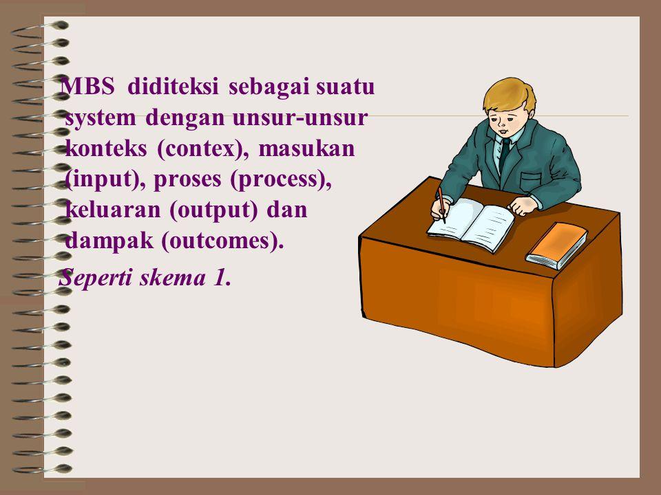 MBS diditeksi sebagai suatu system dengan unsur-unsur konteks (contex), masukan (input), proses (process), keluaran (output) dan dampak (outcomes).