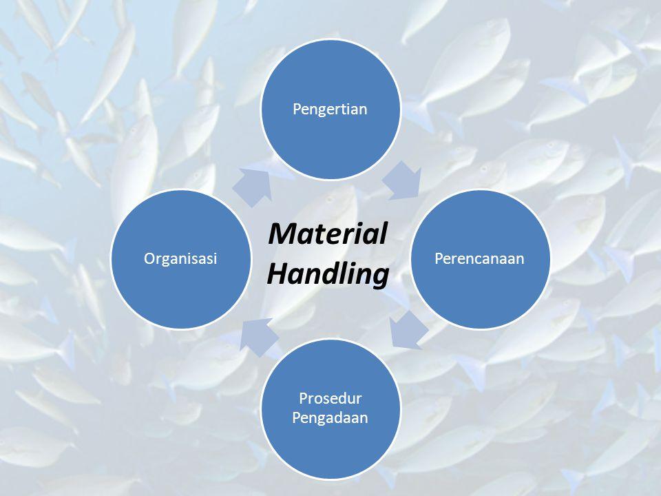 Pengertian Perencanaan Prosedur Pengadaan Organisasi Material Handling
