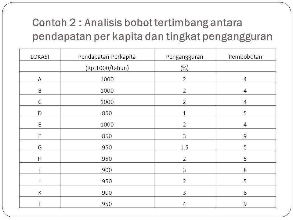 Contoh 2 : Analisis bobot tertimbang antara pendapatan per kapita dan tingkat pengangguran