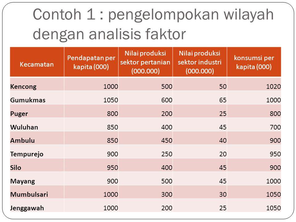 Contoh 1 : pengelompokan wilayah dengan analisis faktor
