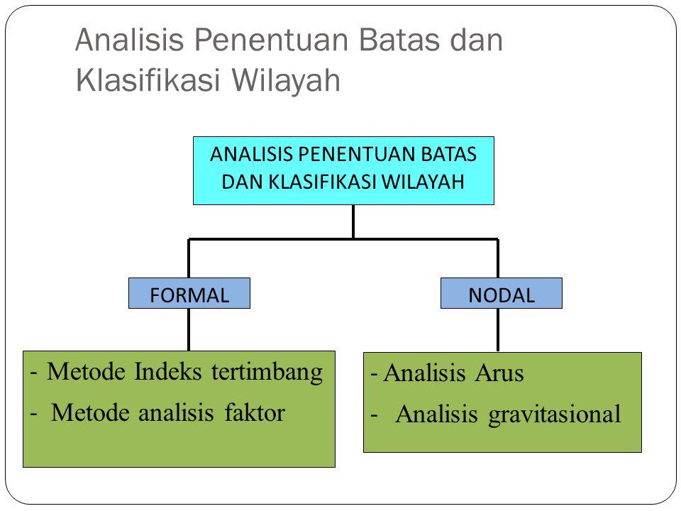 Analisis Penentuan Batas dan Klasifikasi Wilayah
