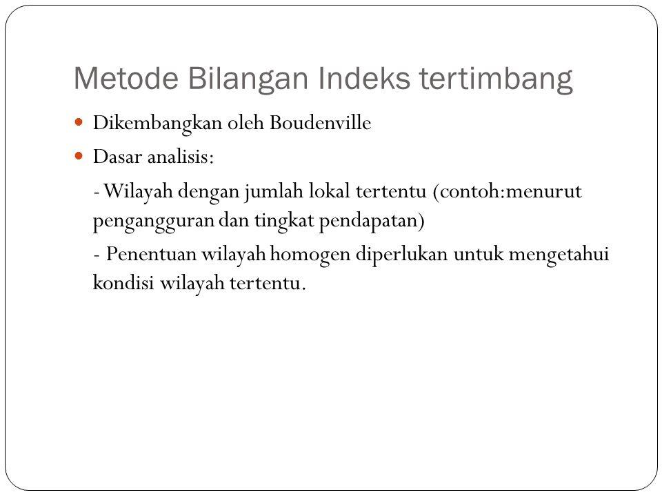 Metode Bilangan Indeks tertimbang