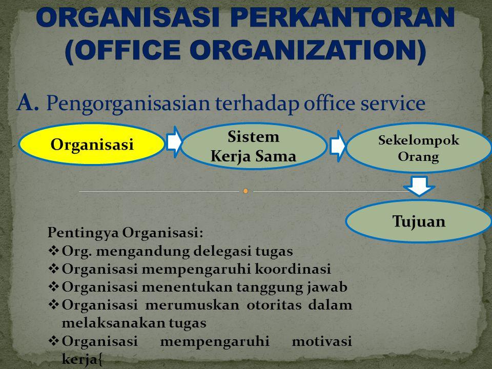 ORGANISASI PERKANTORAN (OFFICE ORGANIZATION)