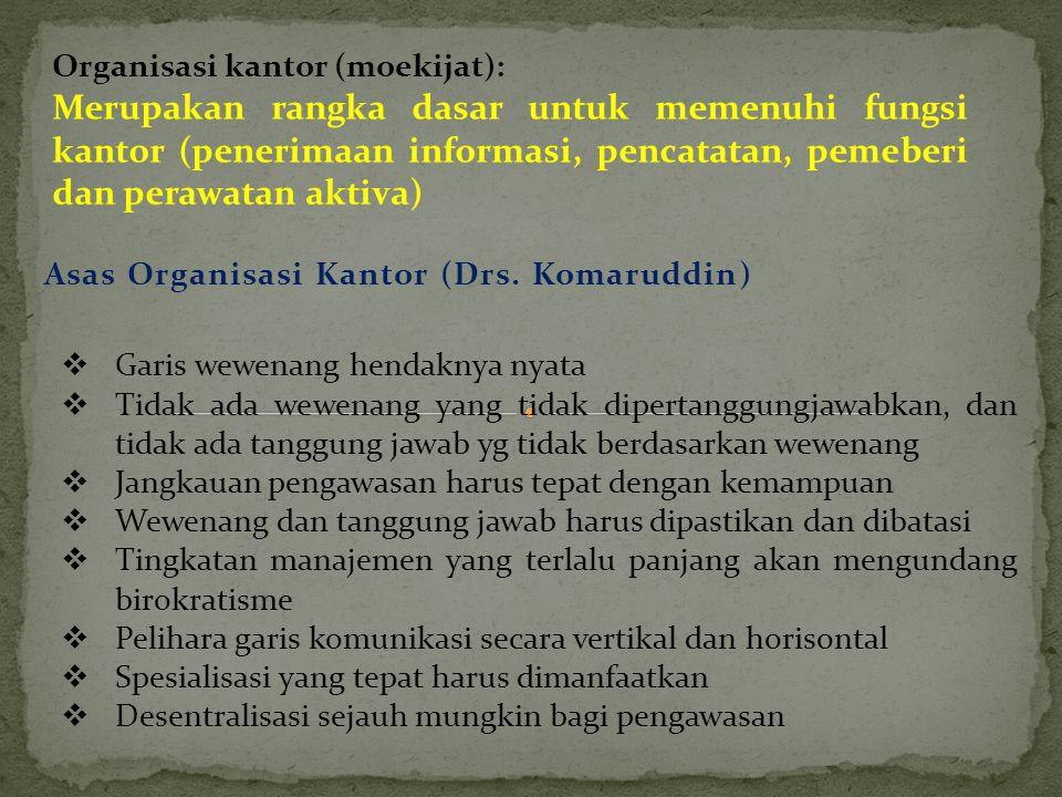 Asas Organisasi Kantor (Drs. Komaruddin)