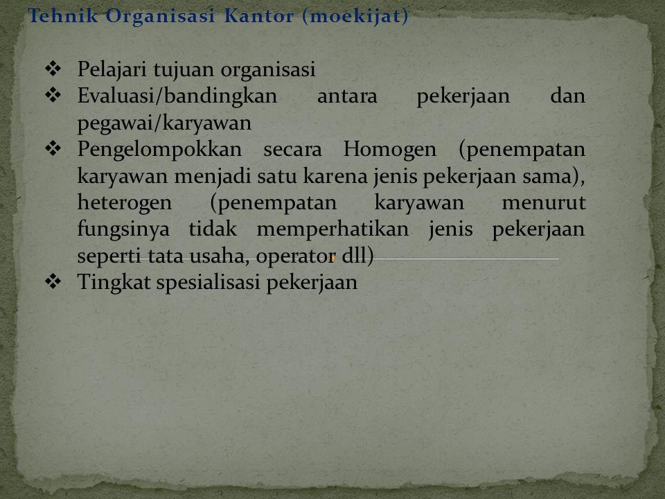 Tehnik Organisasi Kantor (moekijat)