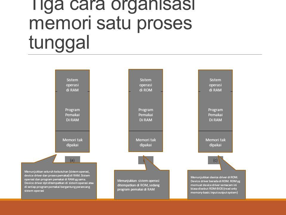 Tiga cara organisasi memori satu proses tunggal