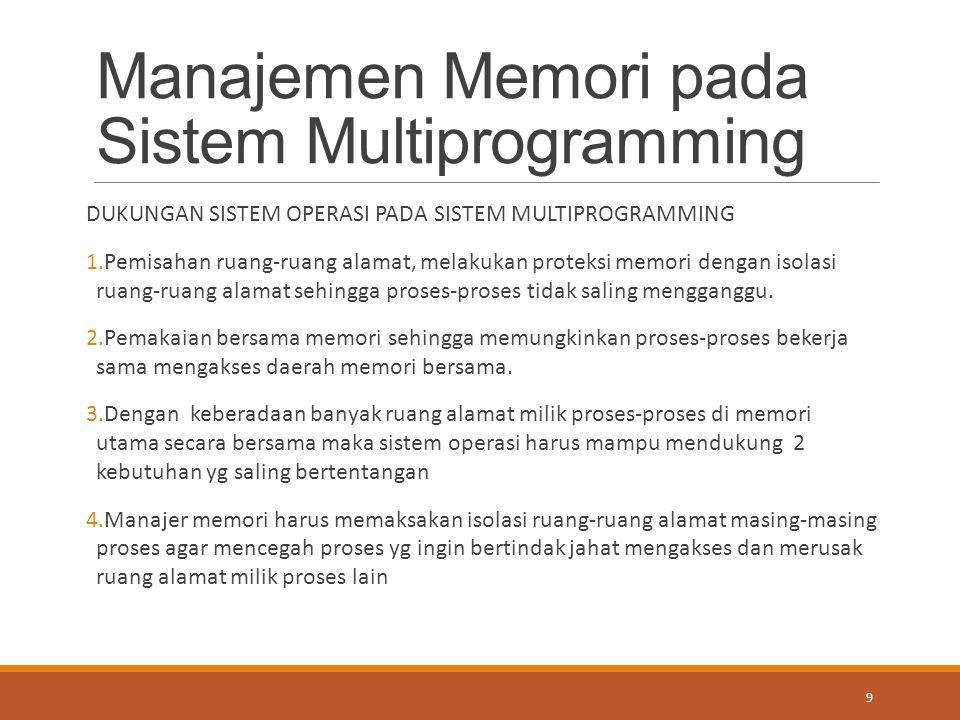 Manajemen Memori pada Sistem Multiprogramming
