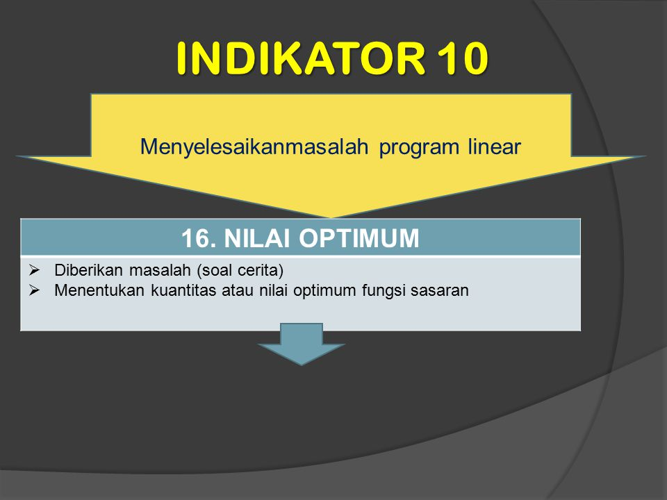 Menyelesaikanmasalah program linear