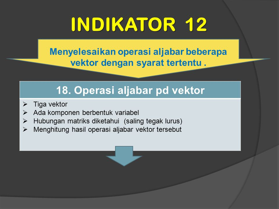 INDIKATOR 12 18. Operasi aljabar pd vektor