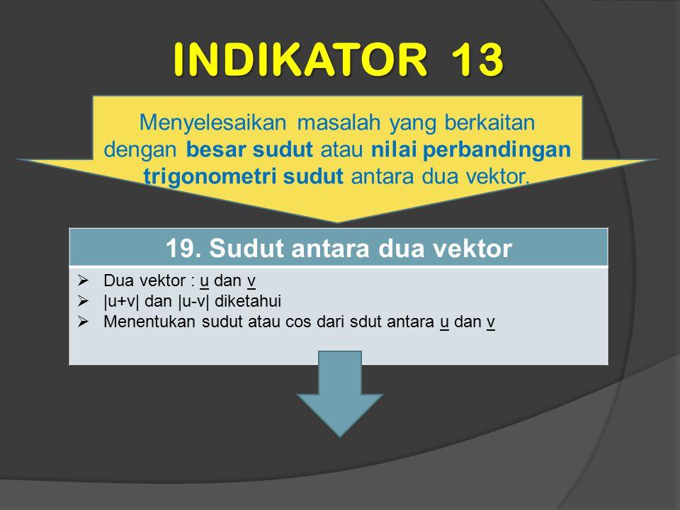 19. Sudut antara dua vektor