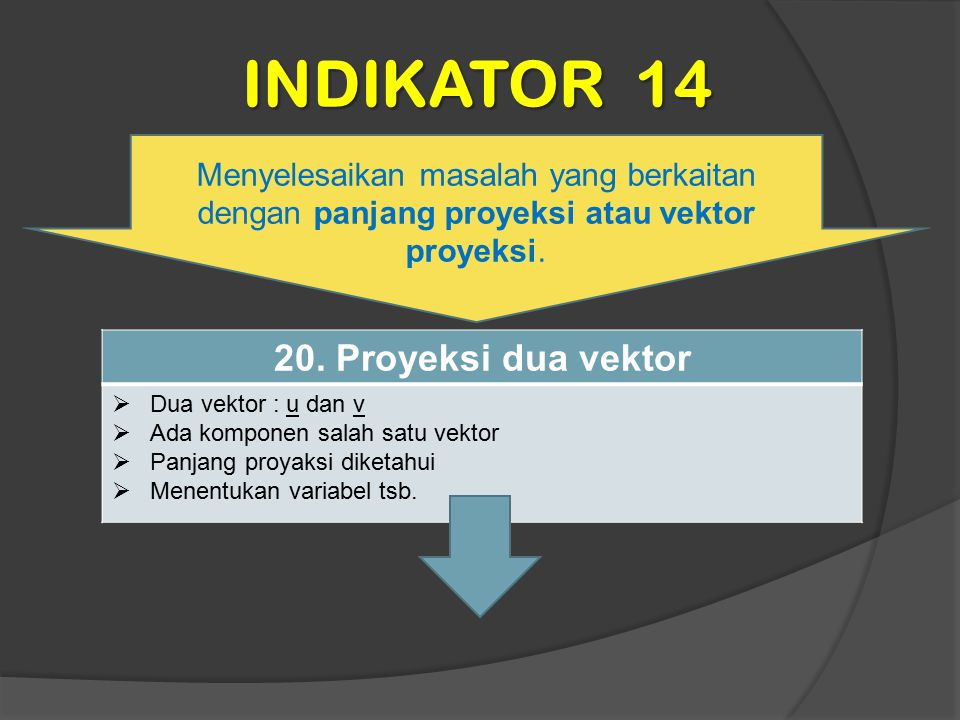 INDIKATOR 14 20. Proyeksi dua vektor