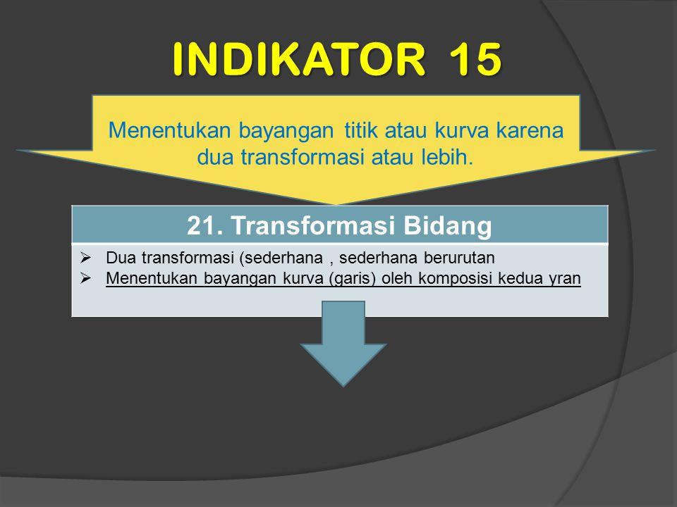 INDIKATOR 15 21. Transformasi Bidang