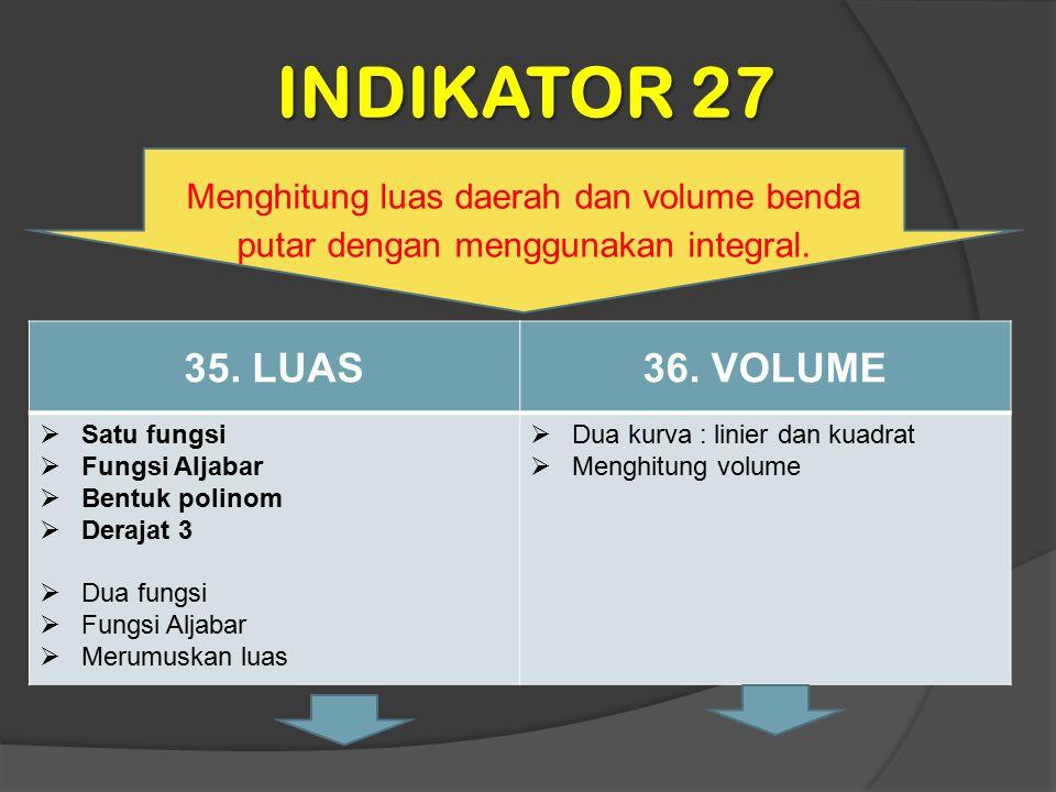 INDIKATOR 27 Menghitung luas daerah dan volume benda putar dengan menggunakan integral. 35. LUAS. 36. VOLUME.