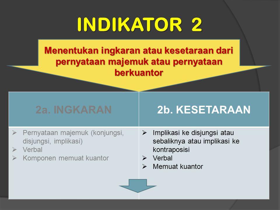 INDIKATOR 2 2a. INGKARAN 2b. KESETARAAN