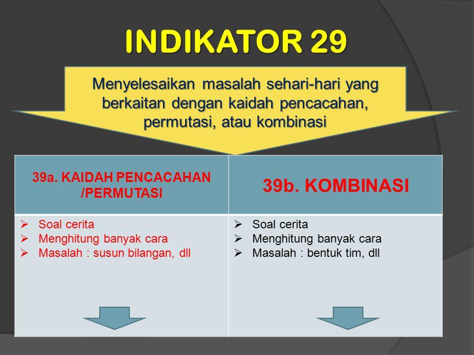 INDIKATOR 29 Menyelesaikan masalah sehari-hari yang berkaitan dengan kaidah pencacahan, permutasi, atau kombinasi.