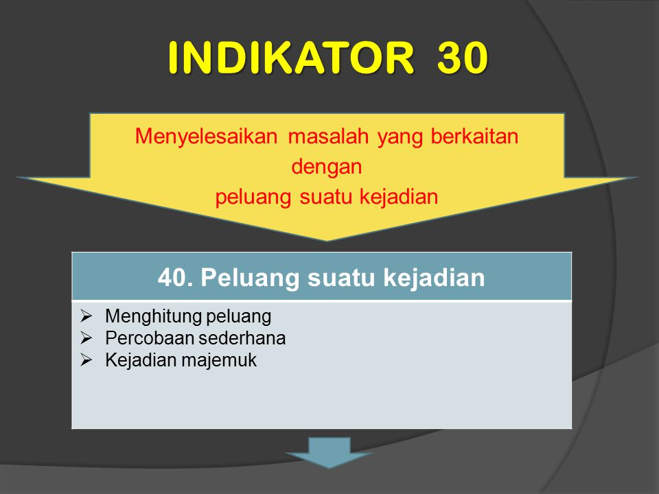 40. Peluang suatu kejadian