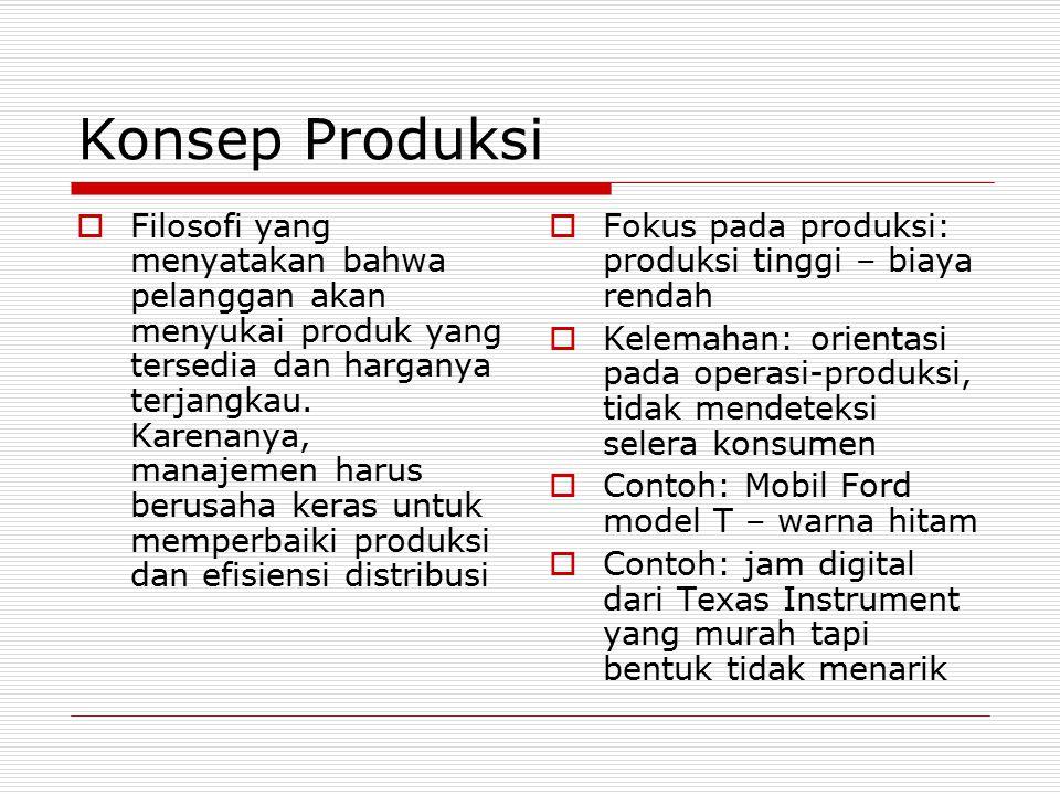 Konsep Produksi