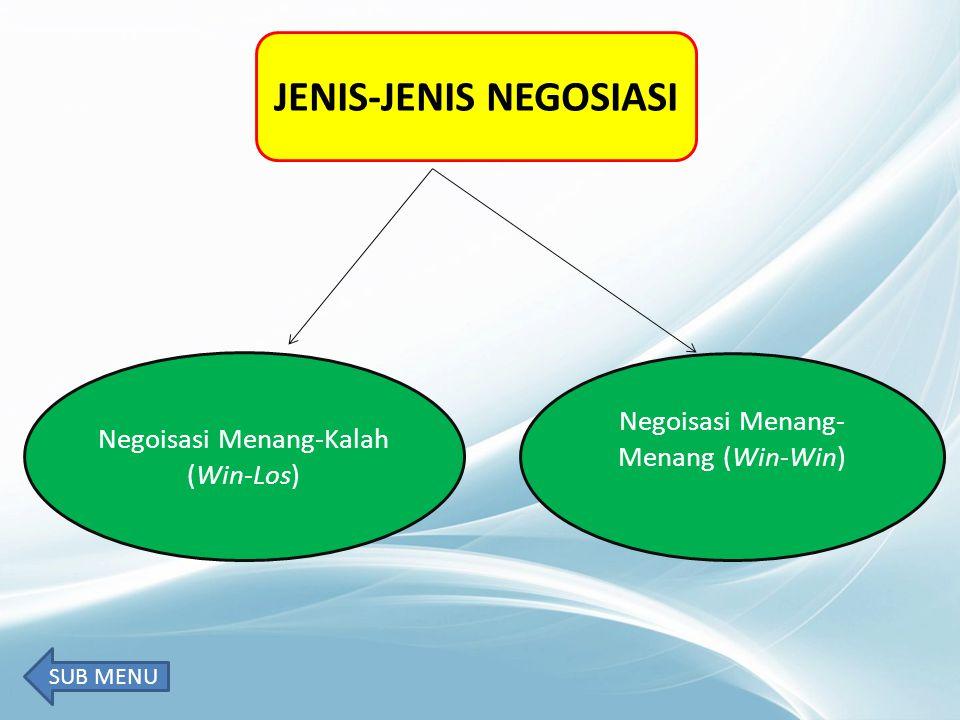 JENIS-JENIS NEGOSIASI