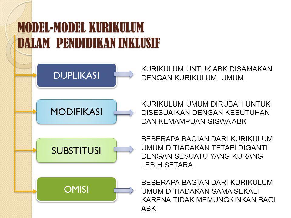 MODEL-MODEL KURIKULUM DALAM PENDIDIKAN INKLUSIF