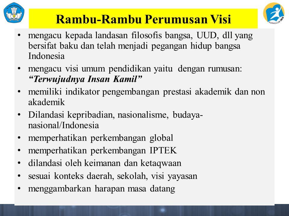 Rambu-Rambu Perumusan Visi